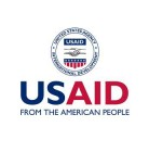 usaid best